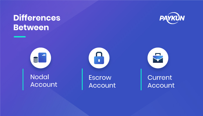 Differences Between Nodal Account, Escrow Account and Current Account